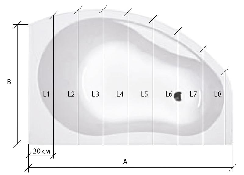 Схема замера карниза для